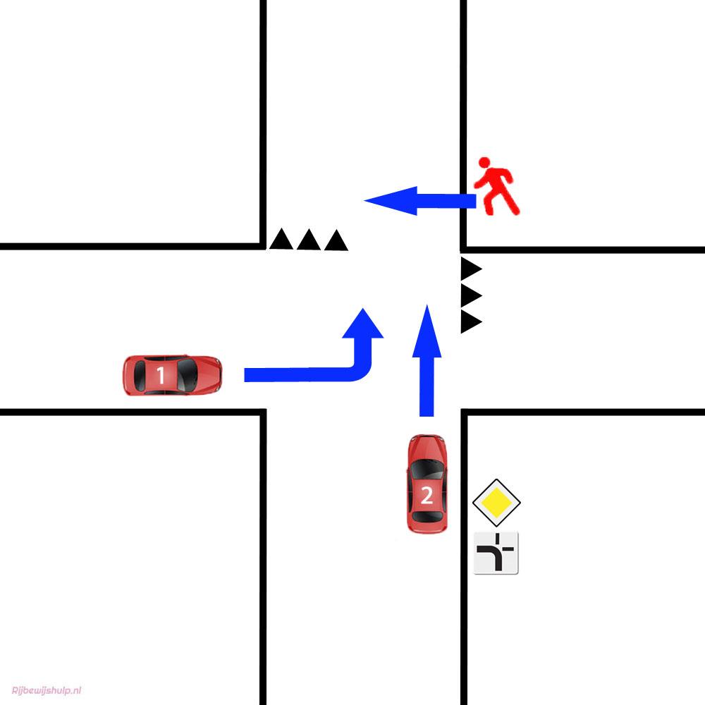 Gratis auto theorie oefenen